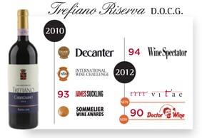Premi e riconoscimenti del vino rosso Trefiano DOCG Riserva - Carmignano